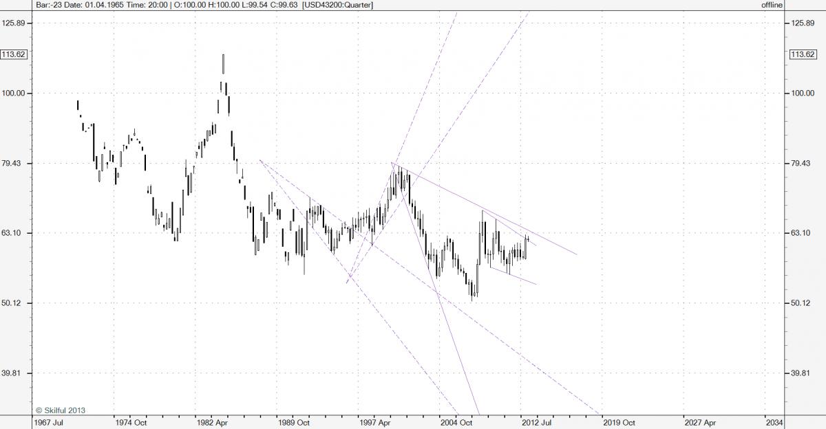__USD-43200 m60-QUARTERLY-3ME.png