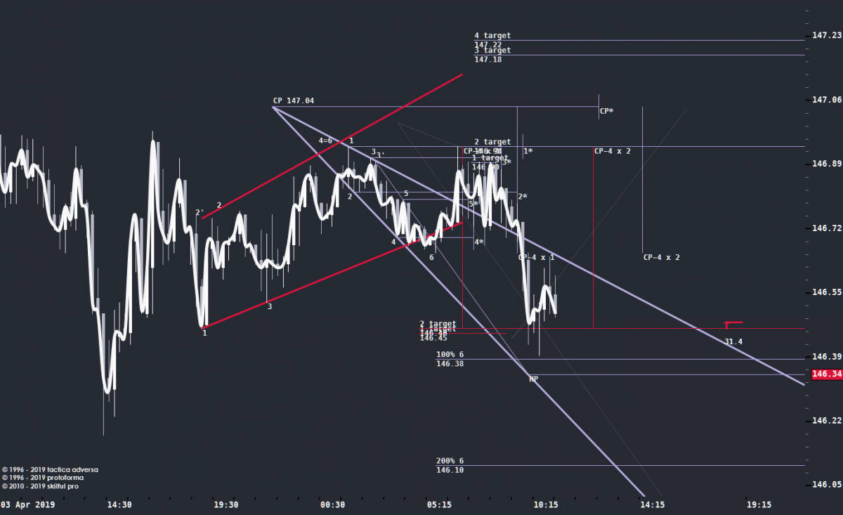 GBPJPY2.png
