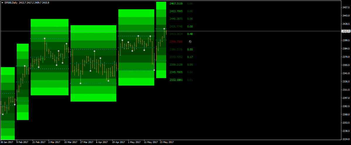 SP500Daily.png