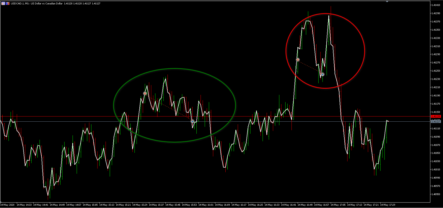 2020-05-14_usdcad_m1.png