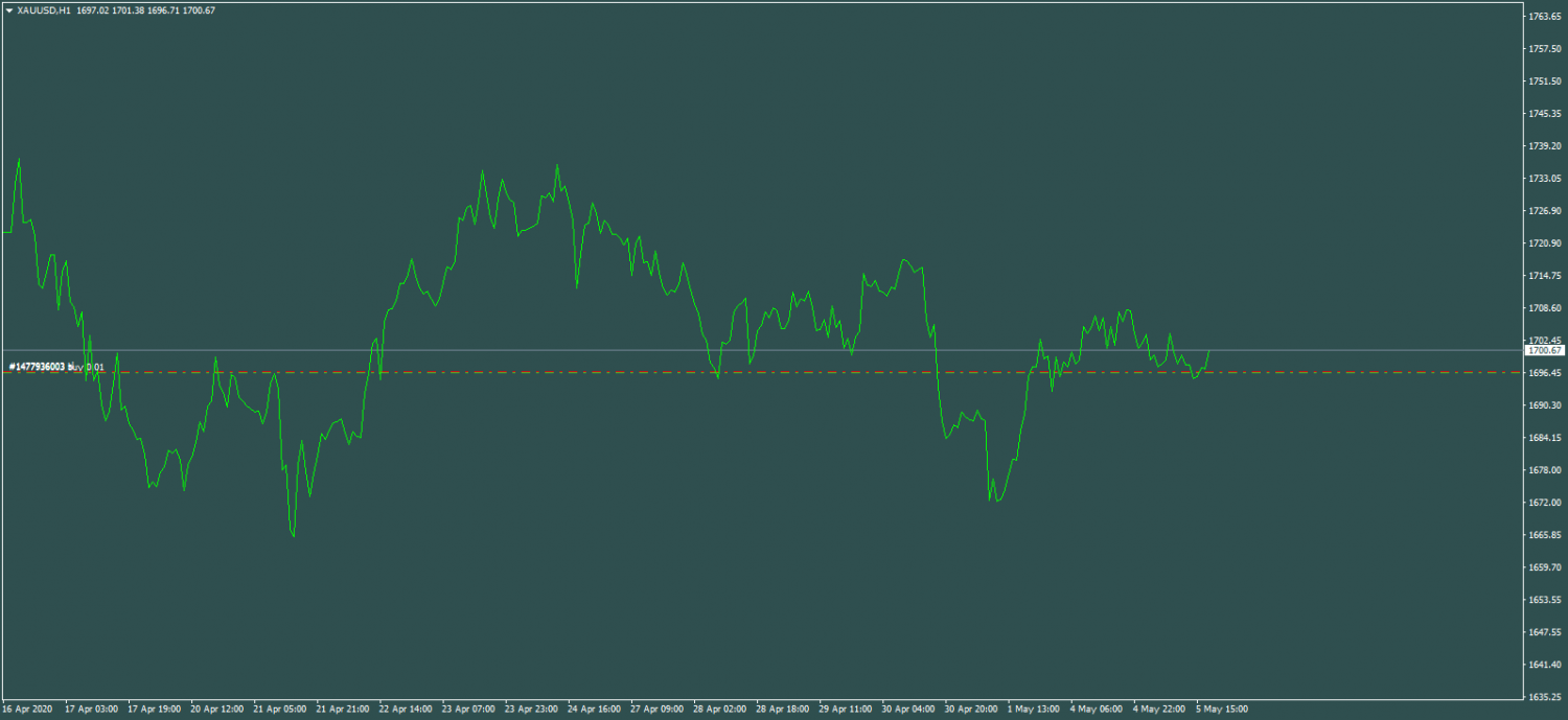 DXY m60.png