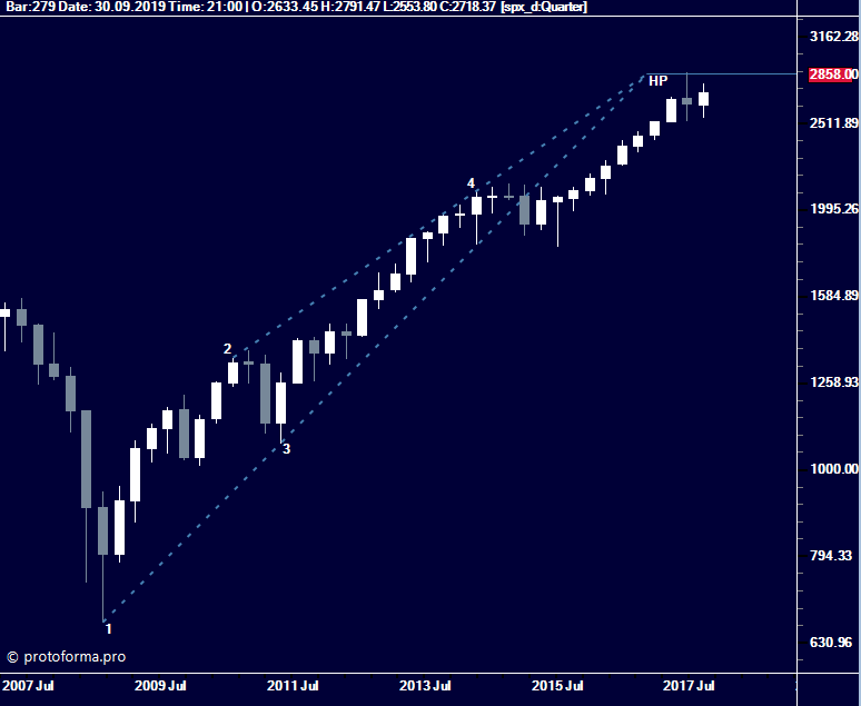 SP500_1.png