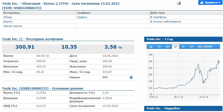 Тесла_6_бонд_2022.png