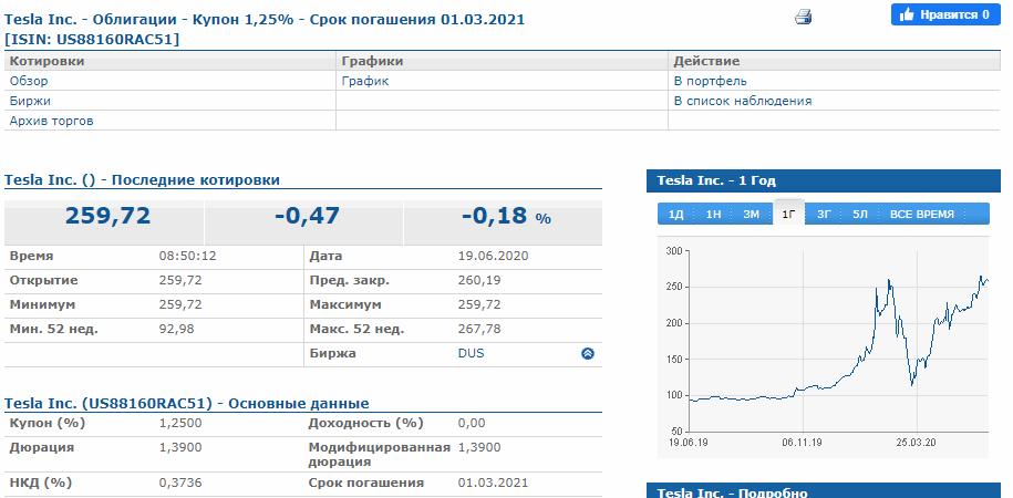 Тесла_5_бонд_2021.png