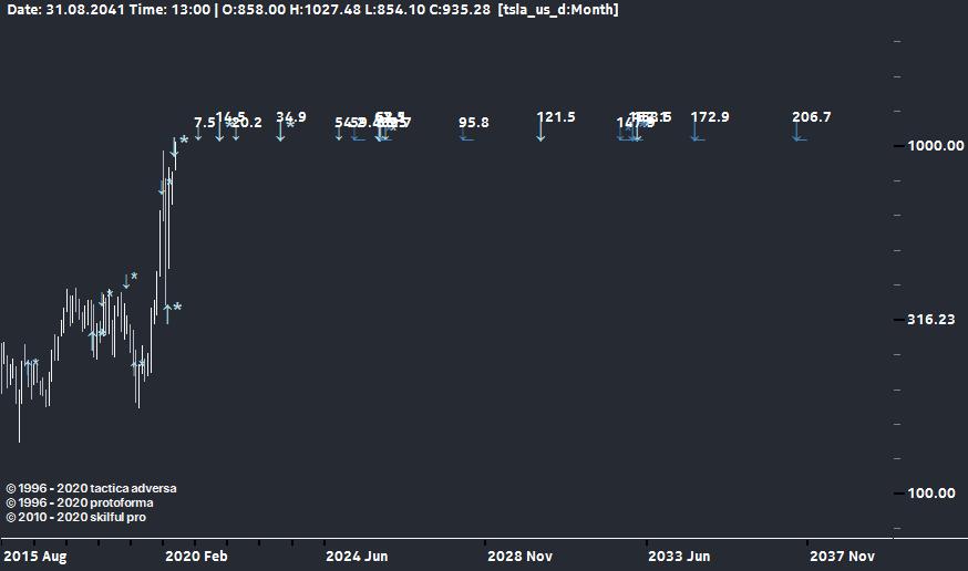 Тесла_4_3_модель_ласт.png