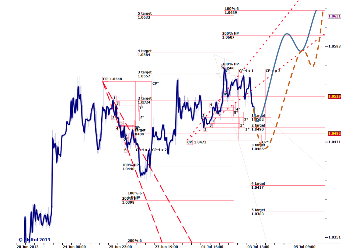 USDCAD60.png