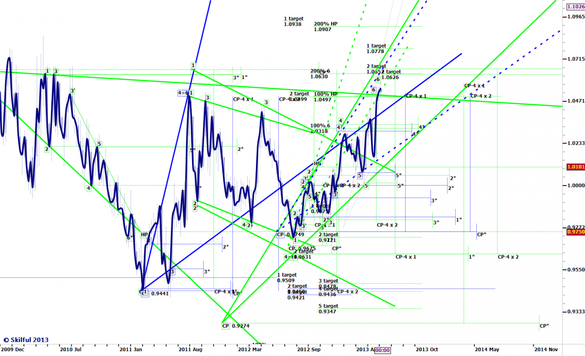 usdcadw.png