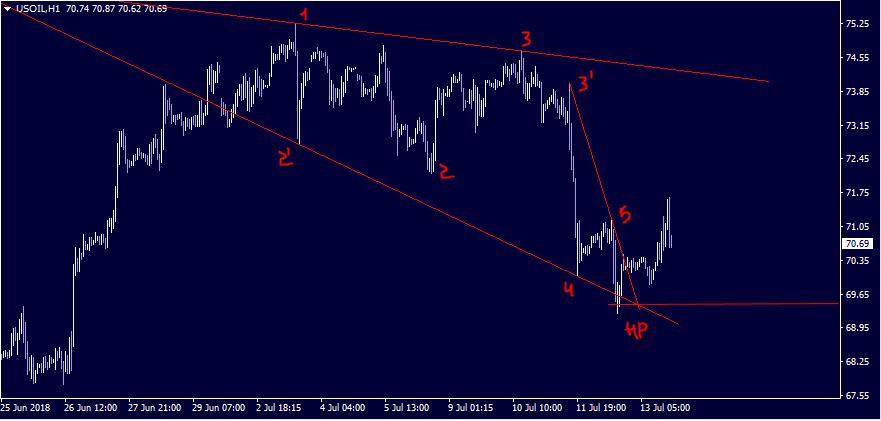 Begin_chart_4_МР.png