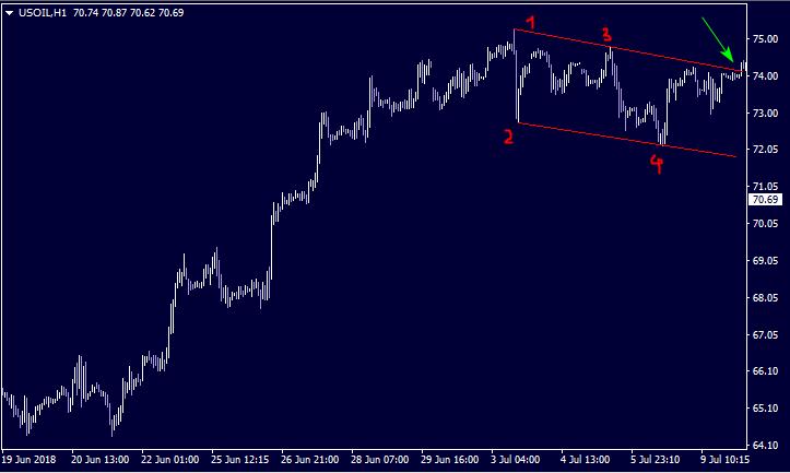 Begin_chart_2_МДР.png