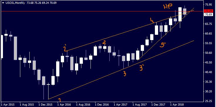 Begin_chart_6_МР.png