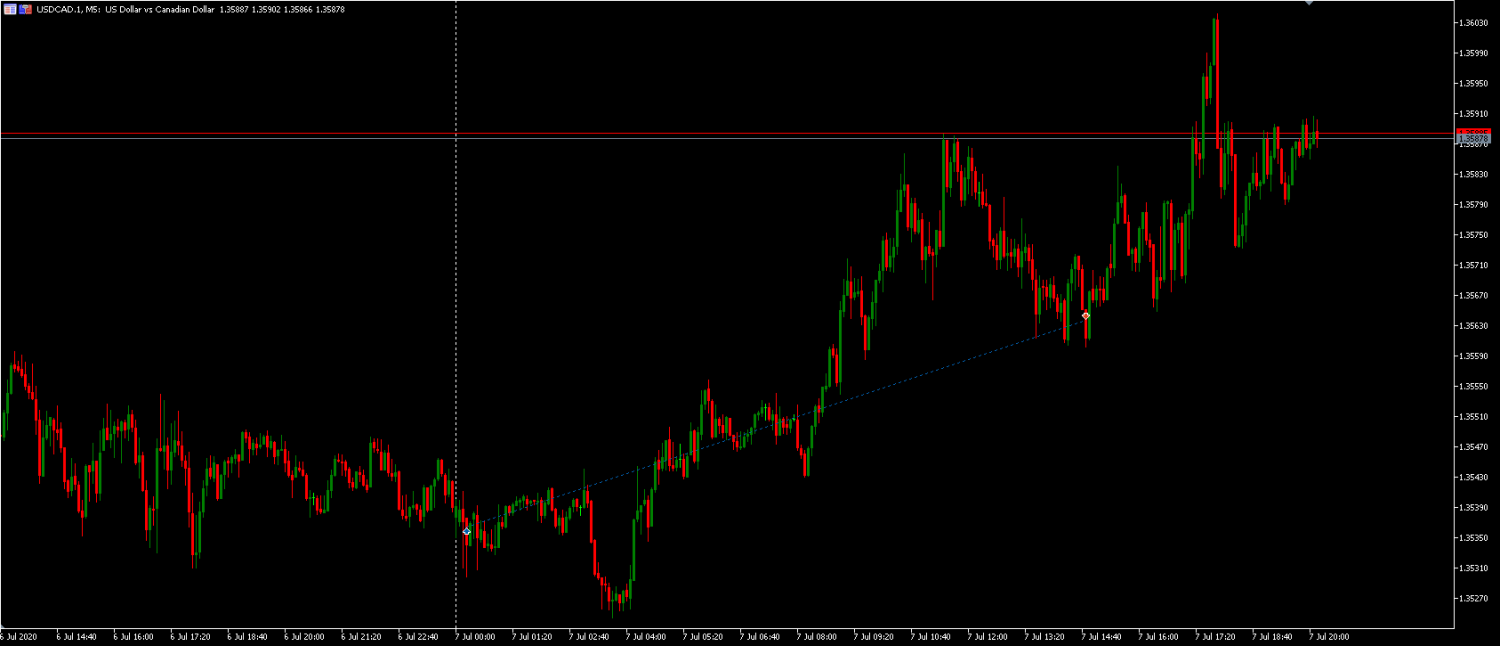 2020-07-07_usdcad.png