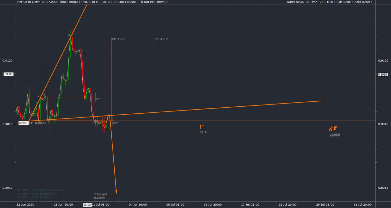 EURGBP_trade.png