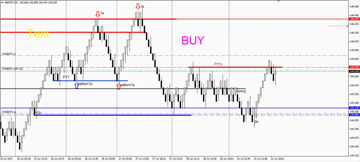 GBPJPY 01.08.17 open.PNG