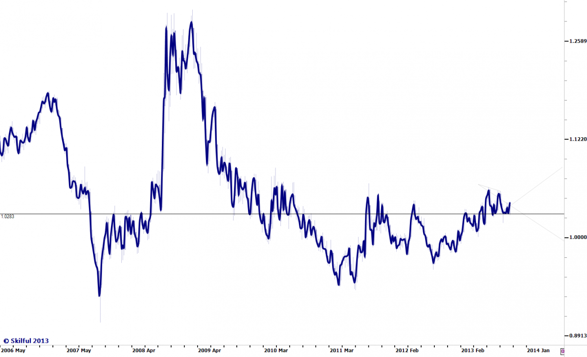 USDCAD2.png
