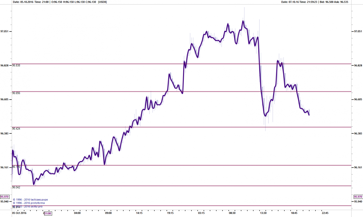 USDX.png