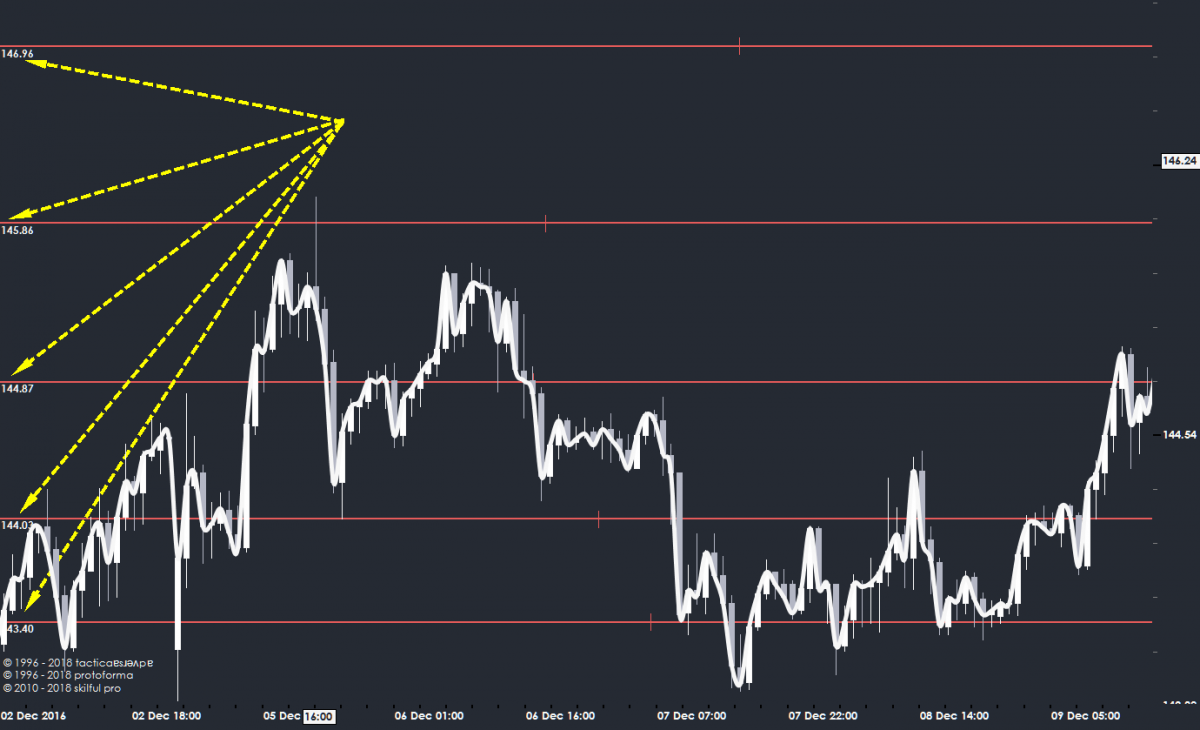 GBPJPY60.png