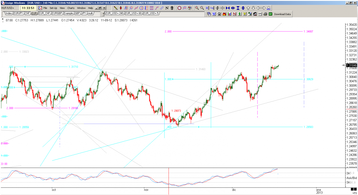 2012-12-18 11-33-48 EUR_USD+ 240.png