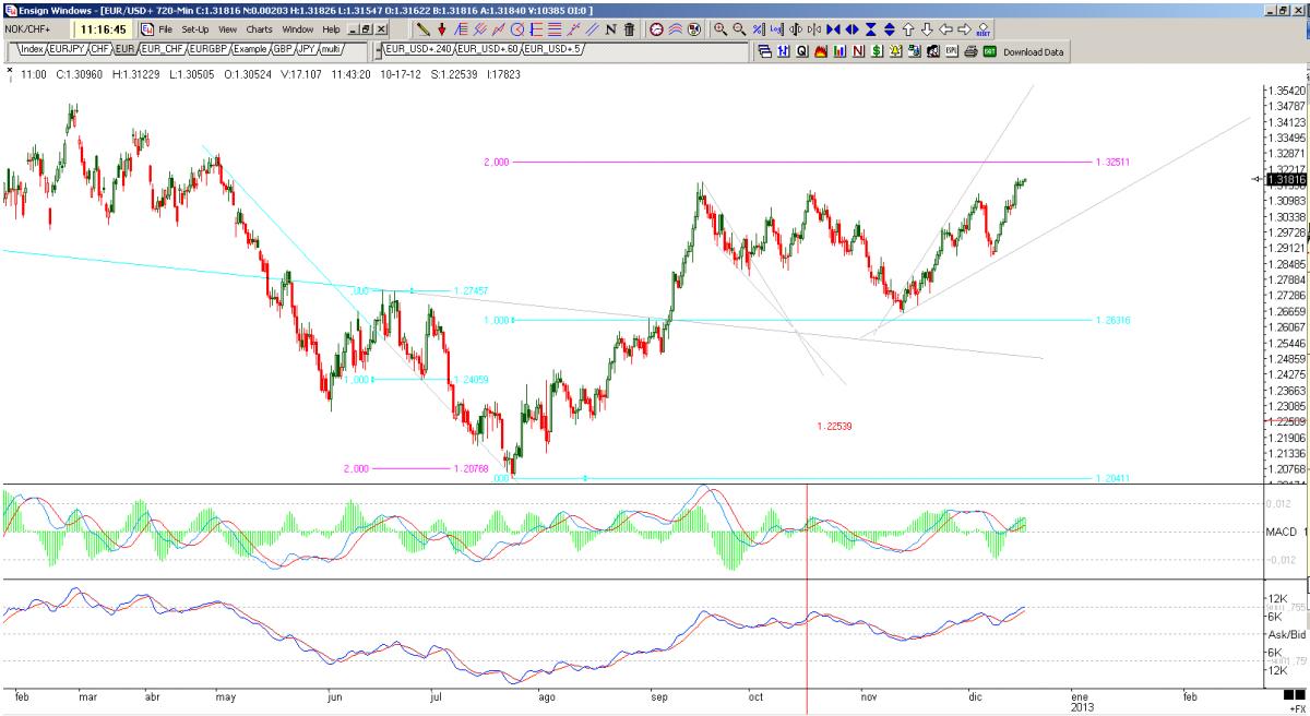 2012-12-18 11-16-43 EUR_USD+ 720.png