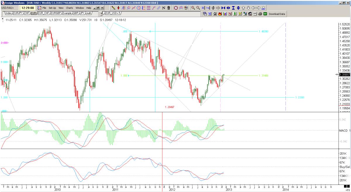 2012-12-18 12-29-06 EUR_USD+ W.png