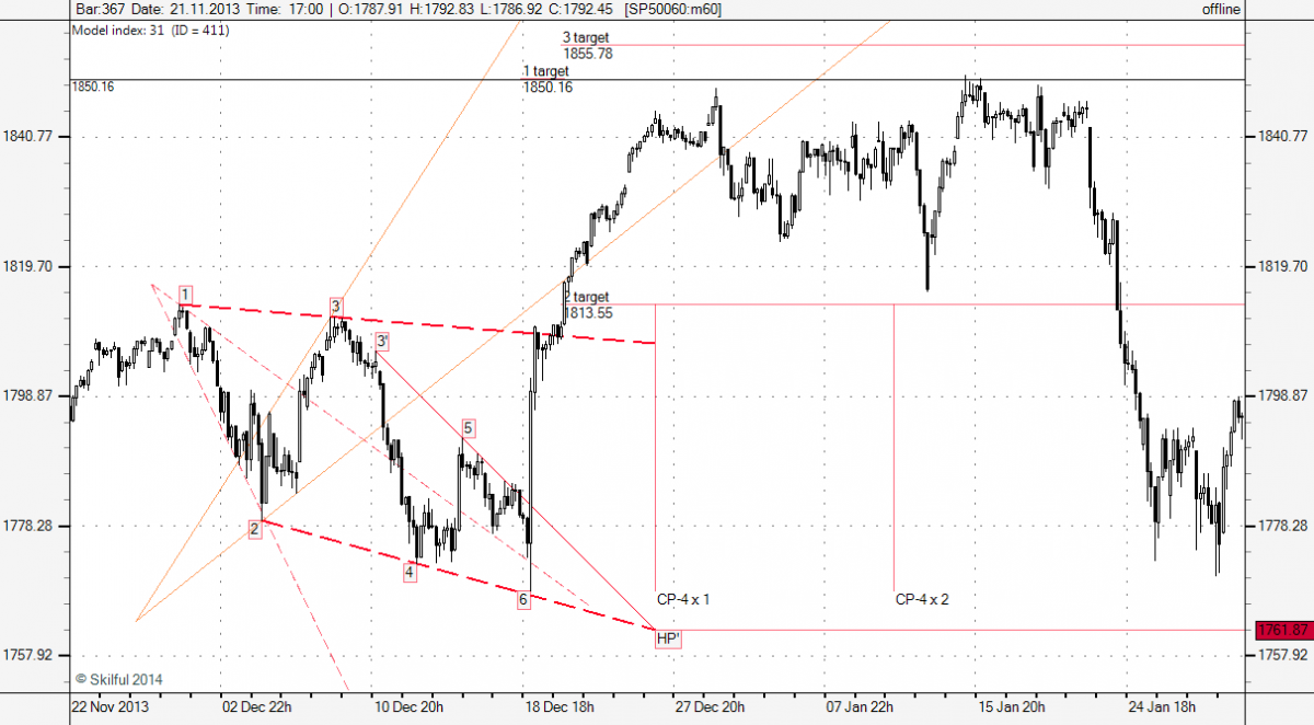 014-sp500-h.png
