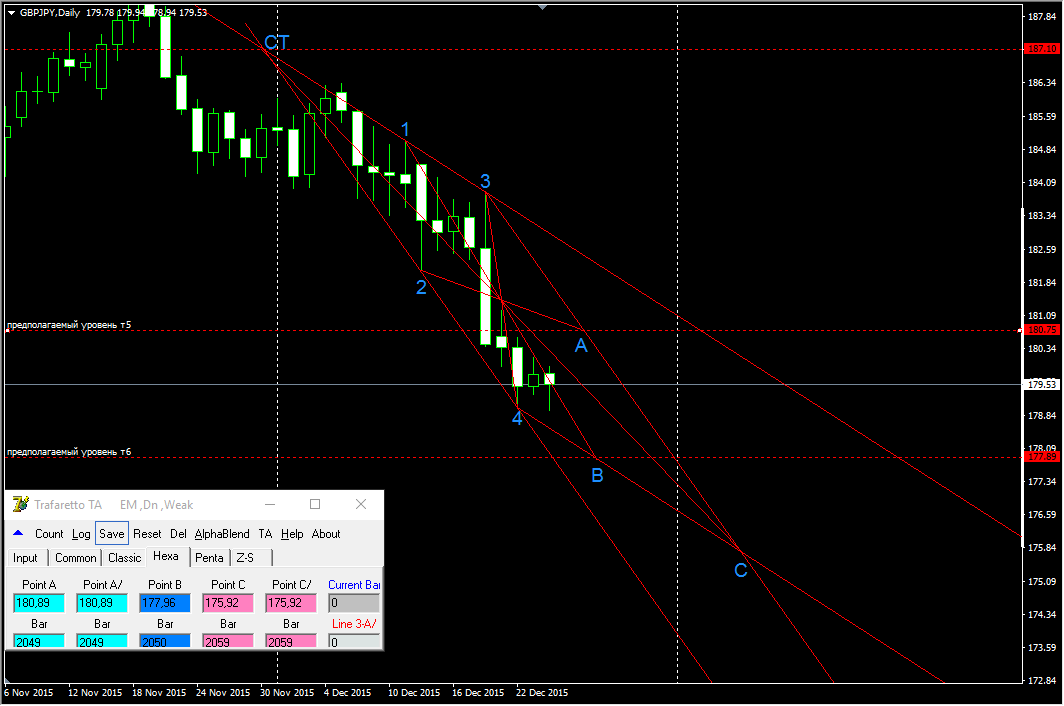 Hex_GBPJPY_D1.png