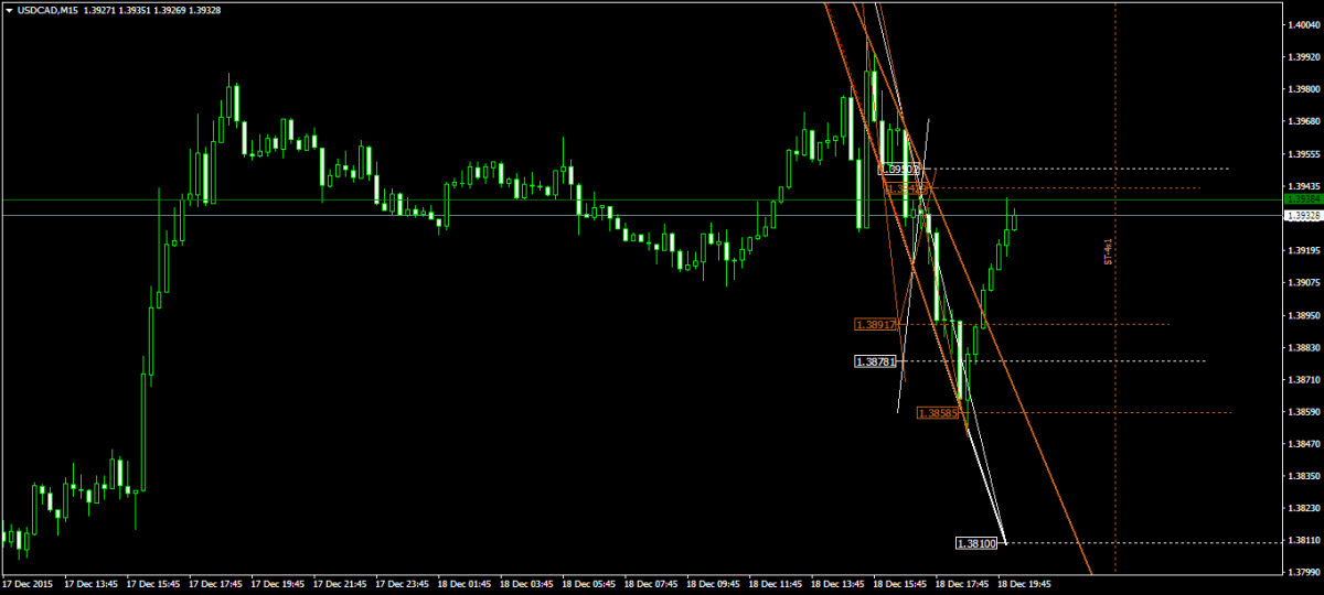 USDCADM15.png