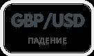 GBPUSD_Падение.png